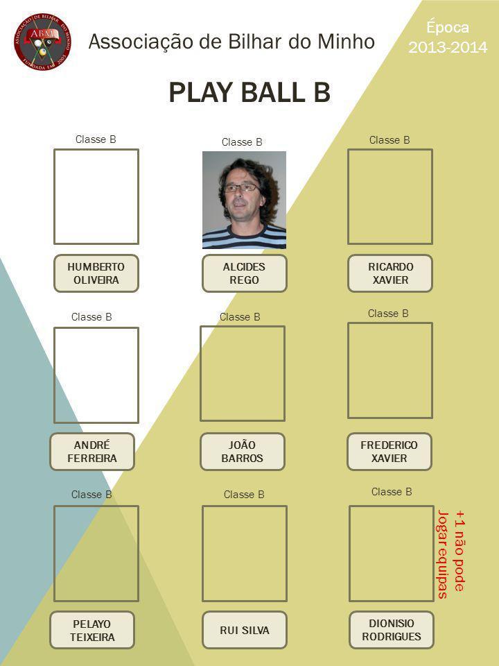 Associação de Bilhar do Minho Época 2013-2014 PLAY BALL B HUMBERTO OLIVEIRA RICARDO XAVIER ALCIDES REGO RUI SILVA PELAYO TEIXEIRA ANDRÉ FERREIRA FREDE