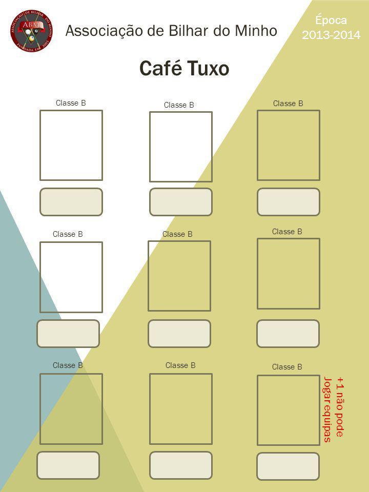 Associação de Bilhar do Minho Época 2013-2014 Café Tuxo +1 não podeJogar equipas Classe B