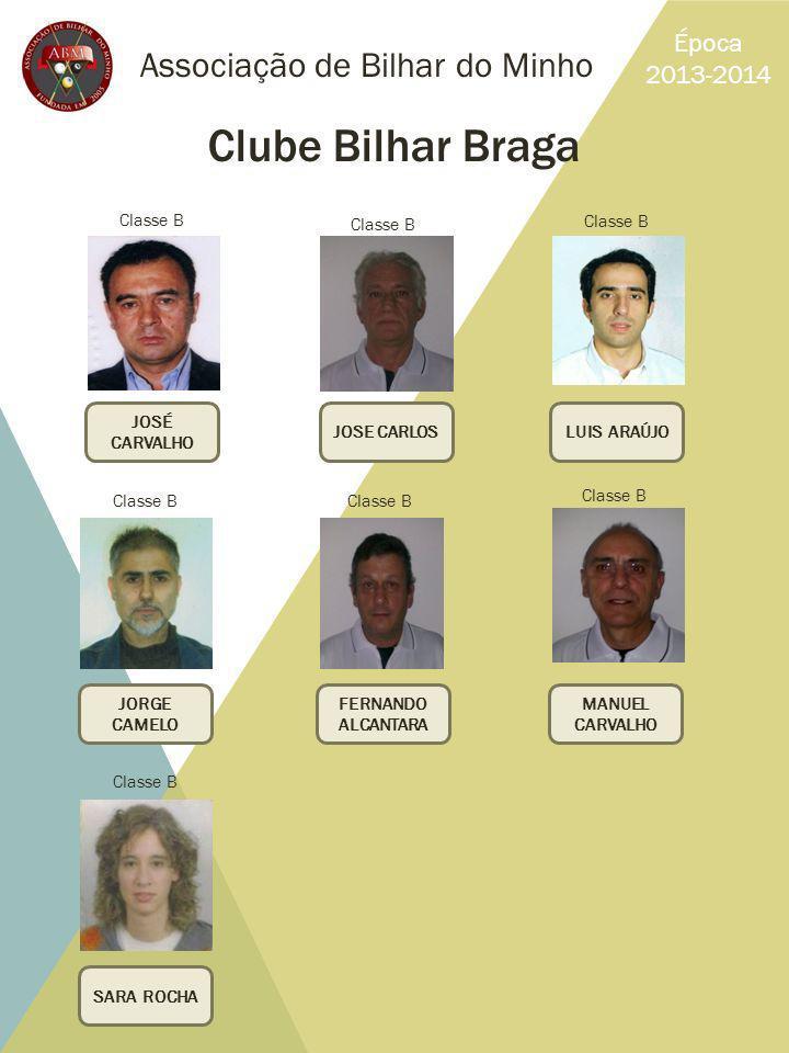 Associação de Bilhar do Minho Época 2013-2014 Clube Bilhar Braga JOSÉ CARVALHO LUIS ARAÚJOJOSE CARLOS SARA ROCHA JORGE CAMELO MANUEL CARVALHO FERNANDO