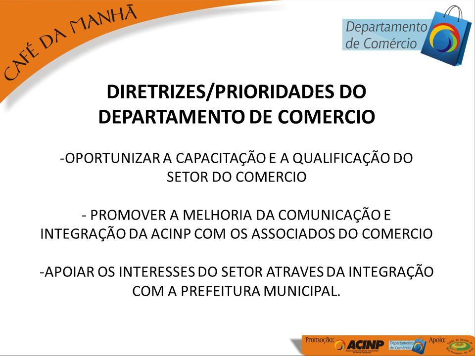 DIRETRIZES/PRIORIDADES DO DEPARTAMENTO DE COMERCIO -OPORTUNIZAR A CAPACITAÇÃO E A QUALIFICAÇÃO DO SETOR DO COMERCIO - PROMOVER A MELHORIA DA COMUNICAÇÃO E INTEGRAÇÃO DA ACINP COM OS ASSOCIADOS DO COMERCIO -APOIAR OS INTERESSES DO SETOR ATRAVES DA INTEGRAÇÃO COM A PREFEITURA MUNICIPAL.