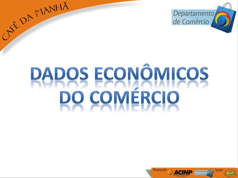 Número de contribuintes cadastrados por atividade econômicaComerciais50510,62% Industriais2655.57% Prestação de Serviços65114,11% Produtores Rurais2.30048,39% Autônomos1.03221,71% Total4.753100% Fonte: Prefeitura Municipal de Nova Petrópolis, Junho/2011