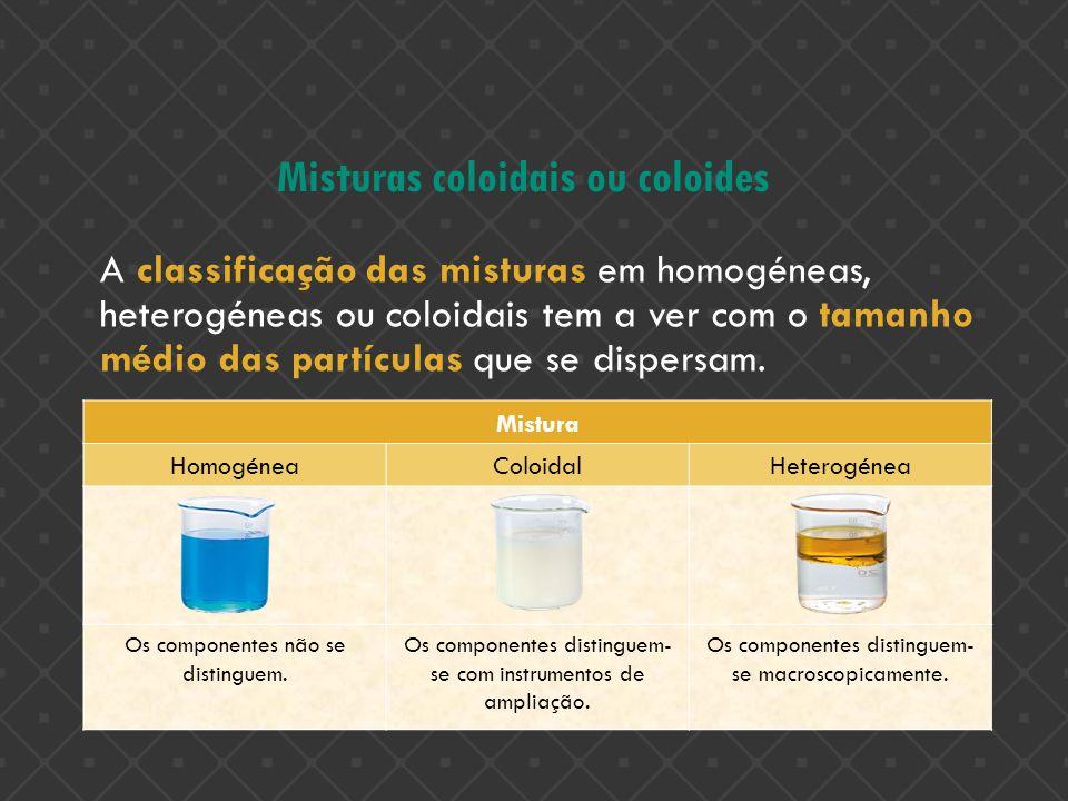 Misturas coloidais ou coloides A classificação das misturas em homogéneas, heterogéneas ou coloidais tem a ver com o tamanho médio das partículas que