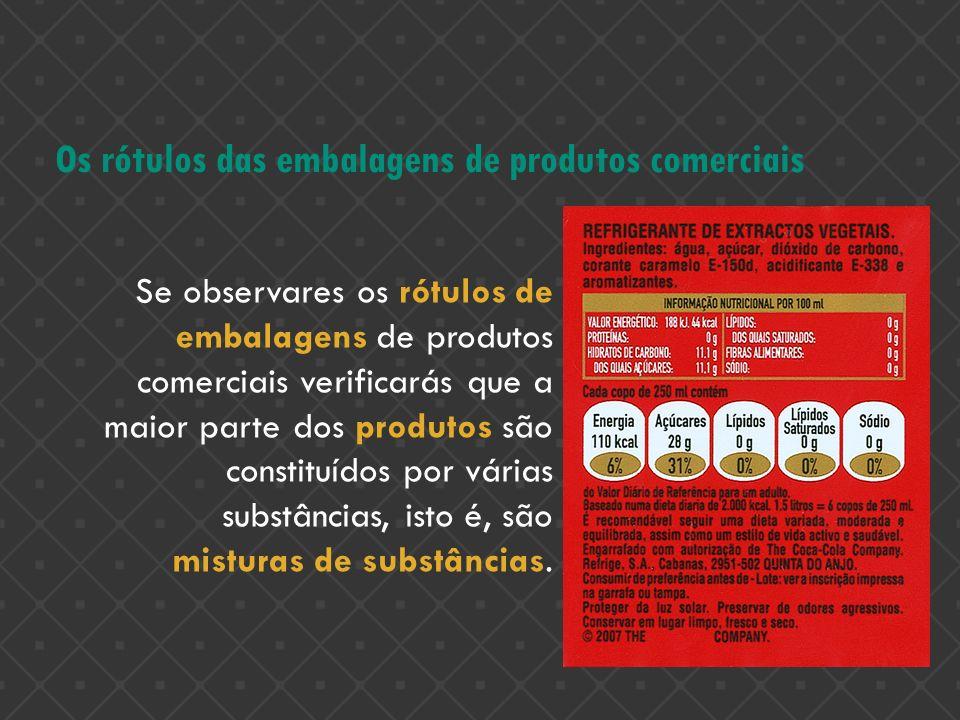 Os rótulos das embalagens de produtos comerciais Se observares os rótulos de embalagens de produtos comerciais verificarás que a maior parte dos produ