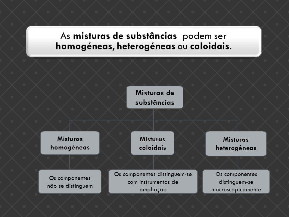 As misturas de substâncias podem ser homogéneas, heterogéneas ou coloidais. Misturas heterogéneas Os componentes distinguem-se macroscopicamente Mistu