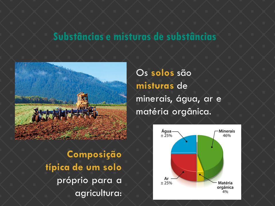 Substâncias e misturas de substâncias Os solos são misturas de minerais, água, ar e matéria orgânica. Composição típica de um solo próprio para a agri