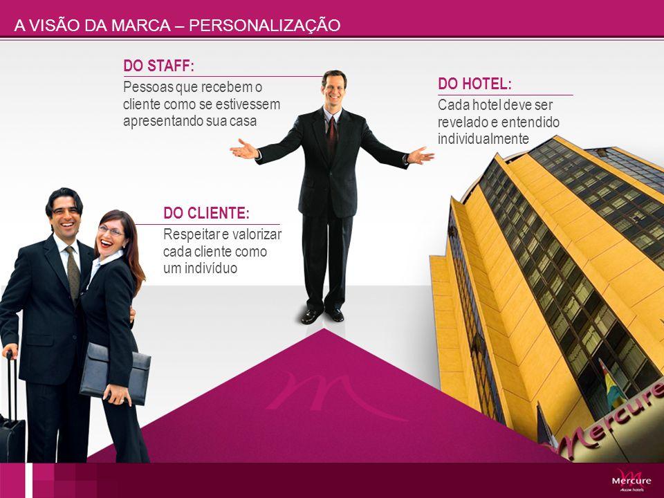 DO CLIENTE: Respeitar e valorizar cada cliente como um indivíduo DO STAFF: Pessoas que recebem o cliente como se estivessem apresentando sua casa A VISÃO DA MARCA – PERSONALIZAÇÃO DO HOTEL: Cada hotel deve ser revelado e entendido individualmente