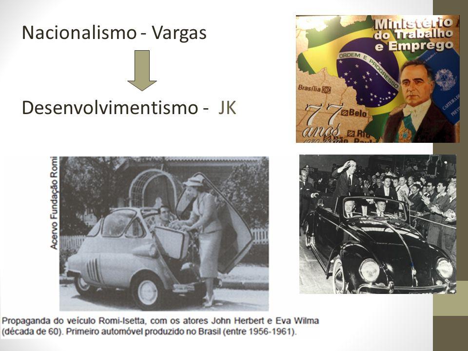 Nacionalismo - Vargas Desenvolvimentismo - JK