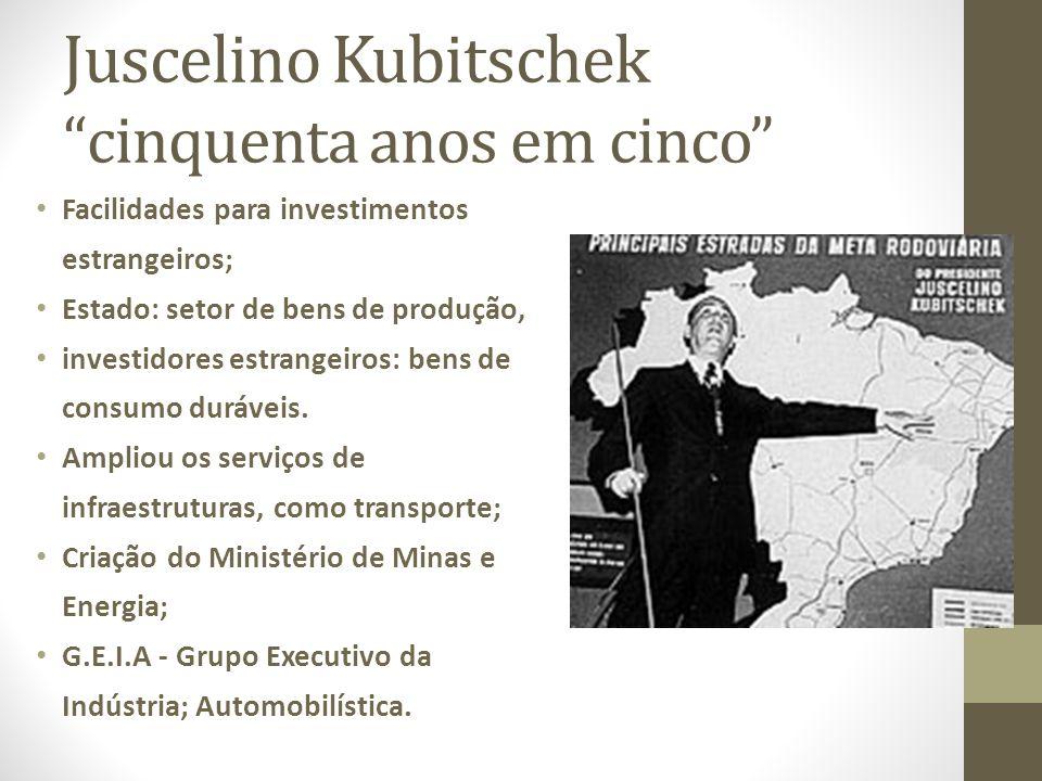 Juscelino Kubitschek cinquenta anos em cinco Facilidades para investimentos estrangeiros; Estado: setor de bens de produção, investidores estrangeiros: bens de consumo duráveis.