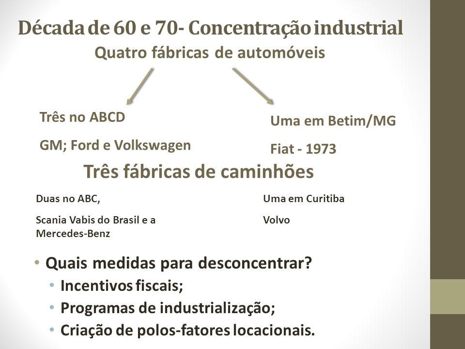Década de 60 e 70- Concentração industrial Quatro fábricas de automóveis Três no ABCD GM; Ford e Volkswagen Uma em Betim/MG Fiat - 1973 Três fábricas