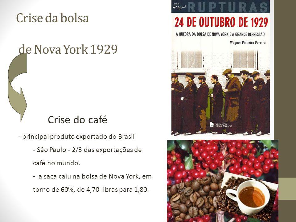 Crise da bolsa de Nova York 1929 Crise do café - principal produto exportado do Brasil - São Paulo - 2/3 das exportações de café no mundo.