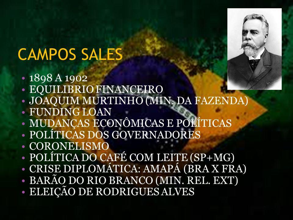 CAMPOS SALES 1898 A 1902 EQUILIBRIO FINANCEIRO JOAQUIM MURTINHO (MIN. DA FAZENDA) FUNDING LOAN MUDANÇAS ECONÔMICAS E POLÍTICAS POLÍTICAS DOS GOVERNADO