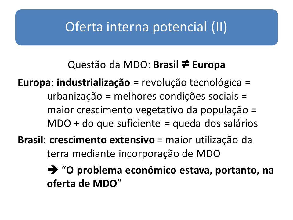 Oferta interna potencial (II) Questão da MDO: Brasil Europa Europa: industrialização = revolução tecnológica = urbanização = melhores condições sociai