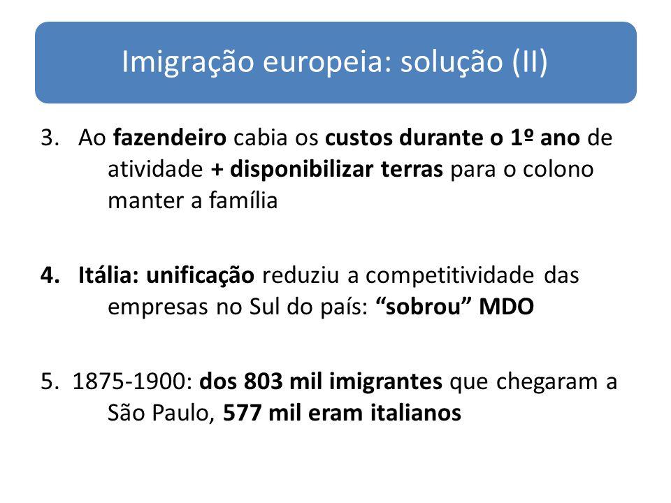 Imigração europeia: solução (II) 3.Ao fazendeiro cabia os custos durante o 1º ano de atividade + disponibilizar terras para o colono manter a família