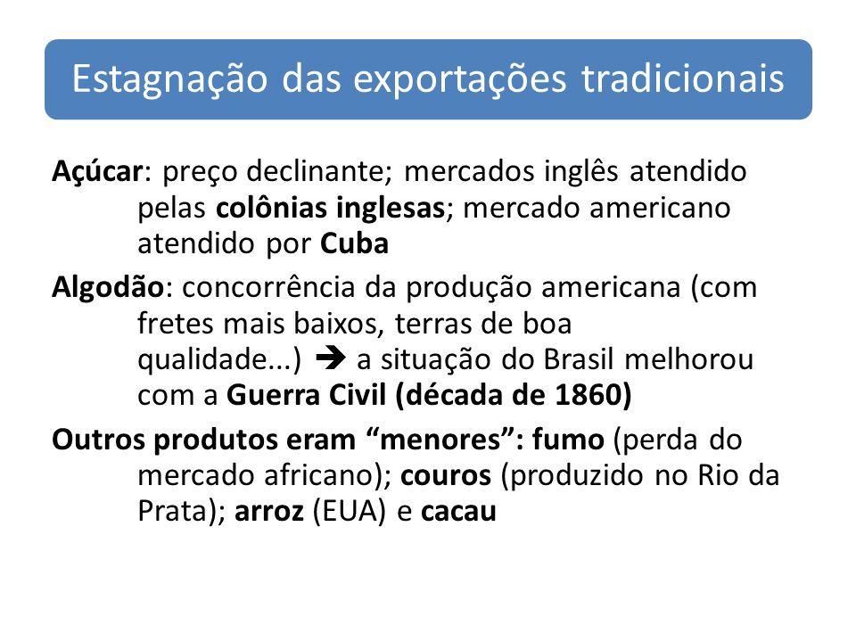 Estagnação das exportações tradicionais Açúcar: preço declinante; mercados inglês atendido pelas colônias inglesas; mercado americano atendido por Cub