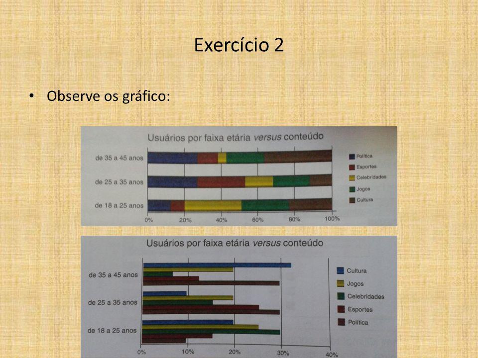 Observe os gráfico: Exercício 2