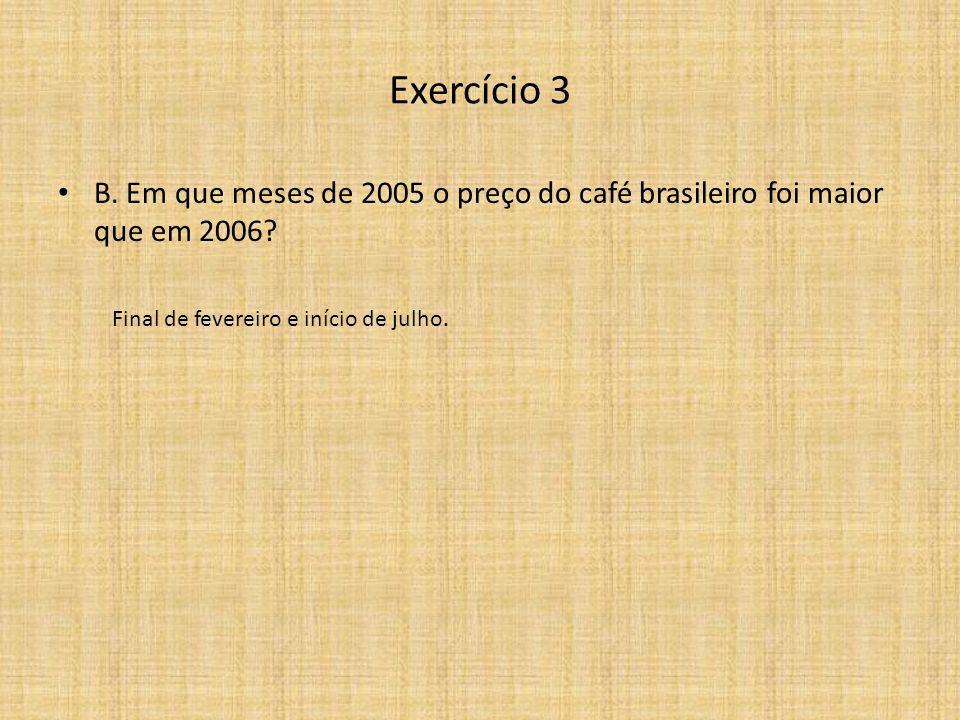B.Em que meses de 2005 o preço do café brasileiro foi maior que em 2006.