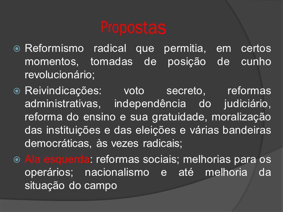 Reformismo radical que permitia, em certos momentos, tomadas de posição de cunho revolucionário; Reivindicações: voto secreto, reformas administrativa