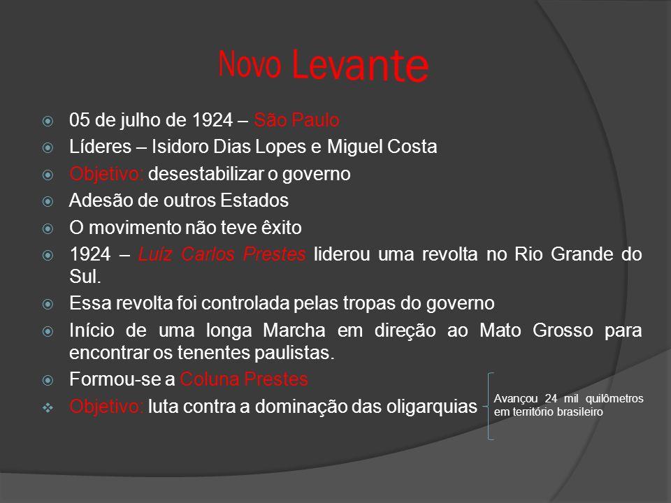 05 de julho de 1924 – São Paulo Líderes – Isidoro Dias Lopes e Miguel Costa Objetivo: desestabilizar o governo Adesão de outros Estados O movimento nã