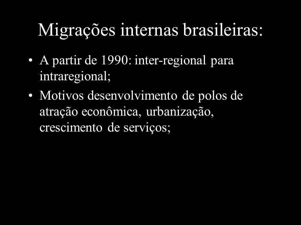 Migrações internas brasileiras: A partir de 1990: inter-regional para intraregional; Motivos desenvolvimento de polos de atração econômica, urbanizaçã