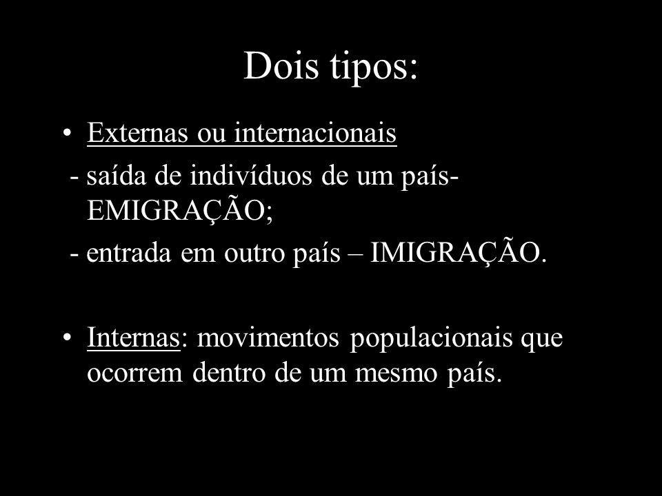 Dois tipos: Externas ou internacionais - saída de indivíduos de um país- EMIGRAÇÃO; - entrada em outro país – IMIGRAÇÃO. Internas: movimentos populaci