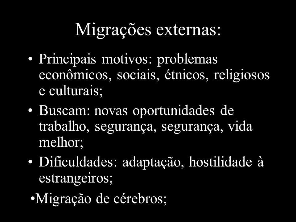 Migrações externas: Principais motivos: problemas econômicos, sociais, étnicos, religiosos e culturais; Buscam: novas oportunidades de trabalho, segur