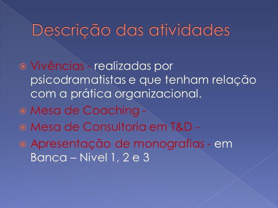 Vivências - realizadas por psicodramatistas e que tenham relação com a prática organizacional. Mesa de Coaching - Mesa de Consultoria em T&D - Apresen