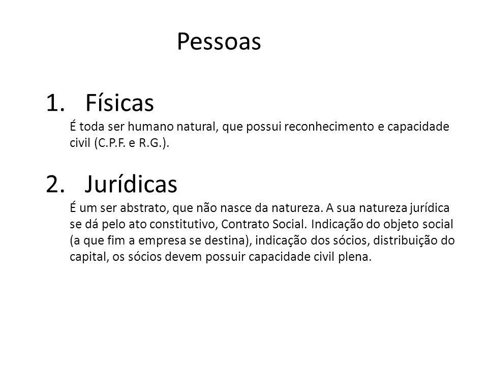 Pessoas 1.Físicas É toda ser humano natural, que possui reconhecimento e capacidade civil (C.P.F.