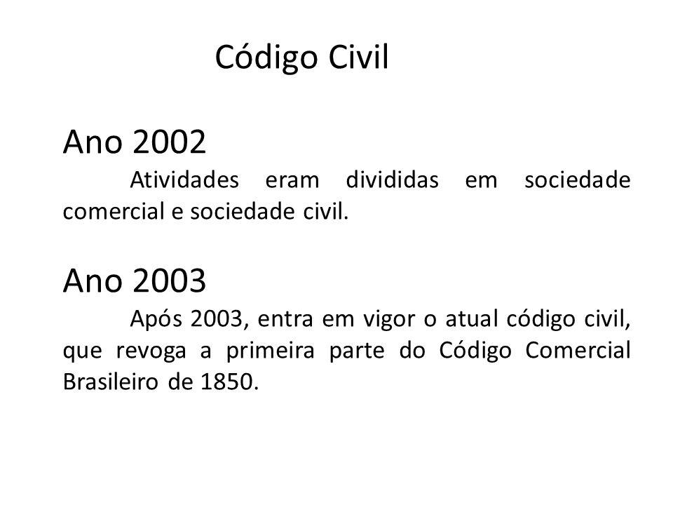 Código Civil Ano 2002 Atividades eram divididas em sociedade comercial e sociedade civil.