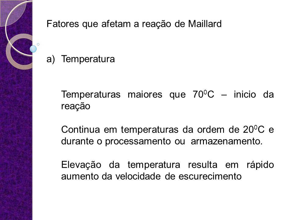 Fatores que afetam a reação de Maillard a)Temperatura Temperaturas maiores que 70 0 C – inicio da reação Continua em temperaturas da ordem de 20 0 C e