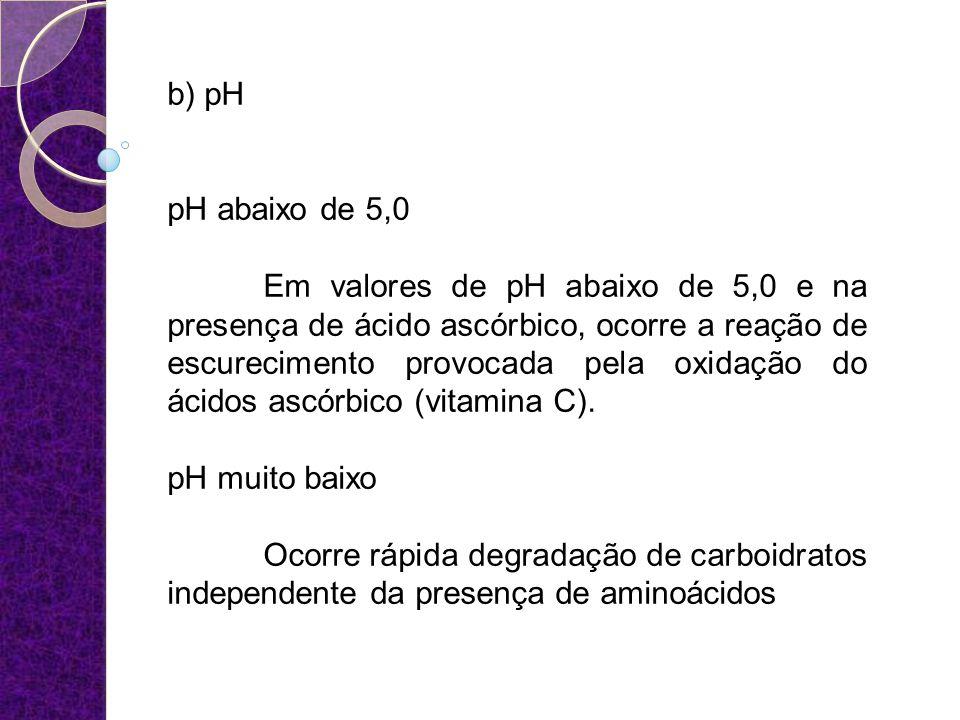 b) pH pH abaixo de 5,0 Em valores de pH abaixo de 5,0 e na presença de ácido ascórbico, ocorre a reação de escurecimento provocada pela oxidação do ác