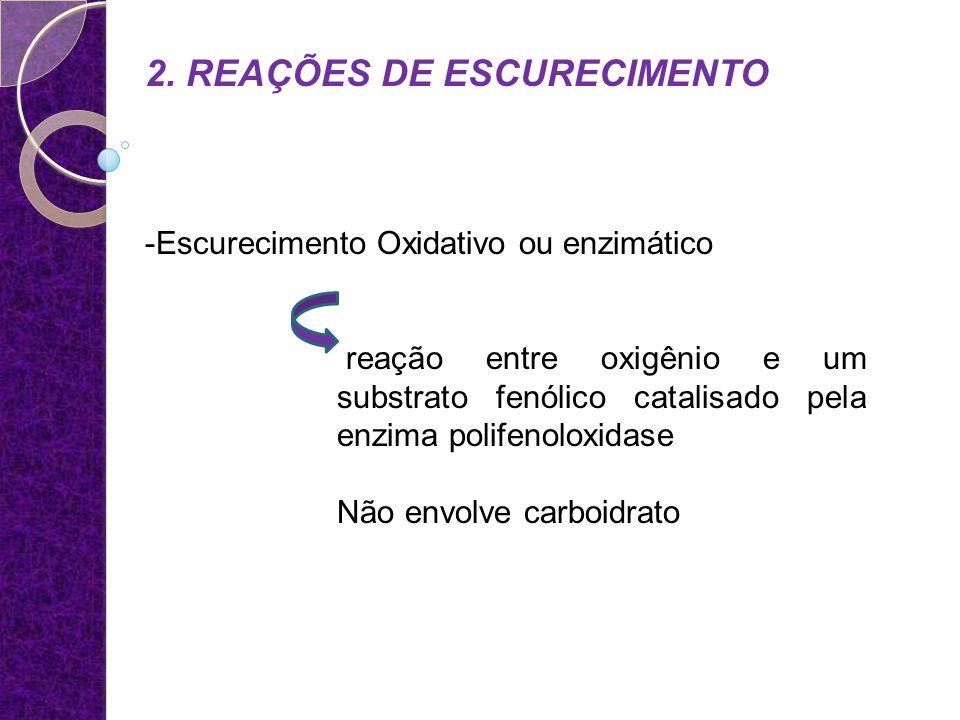 2. REAÇÕES DE ESCURECIMENTO -Escurecimento Oxidativo ou enzimático reação entre oxigênio e um substrato fenólico catalisado pela enzima polifenoloxida