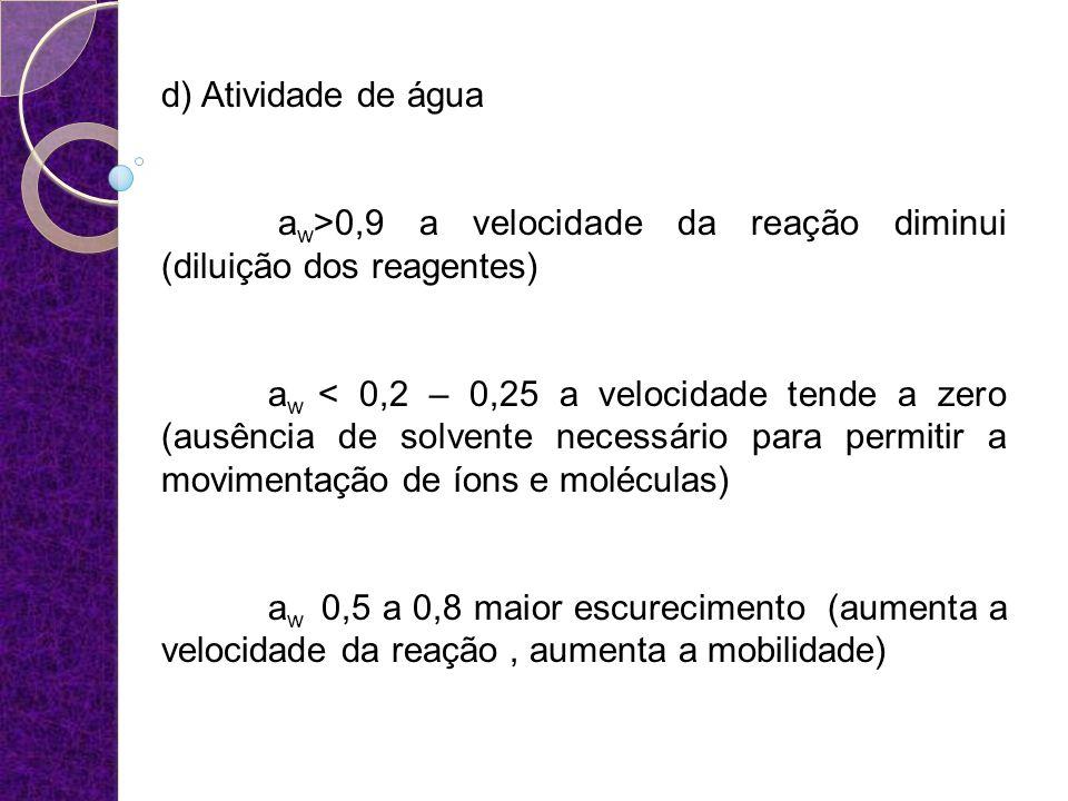 d) Atividade de água a w >0,9 a velocidade da reação diminui (diluição dos reagentes) a w < 0,2 – 0,25 a velocidade tende a zero (ausência de solvente