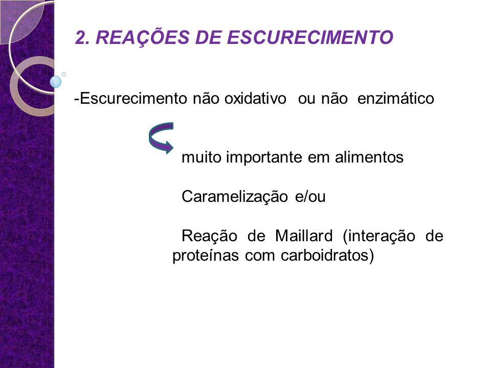 MecanismoRequerimento de Oxigênio Requerimento de NH pH ótimoProduto final MaillardNãoSim> 7,0Melanoidinas CaramelizaçãoNão 3,0 a 9,0Caramelo degradação de ácido ascórbico SimNão3,0<pH<5,0Melanoidinas Tabela 1: Mecanismo das reações de escurecimento não enzimático As reações de escurecimento não enzimático em alimentos estão associadas com aquecimento e armazenamento e podem ser subdivididas em três mecanismos.