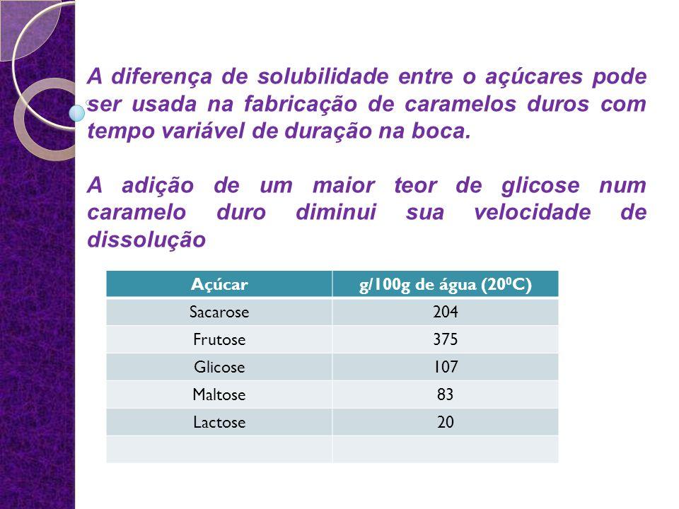 A diferença de solubilidade entre o açúcares pode ser usada na fabricação de caramelos duros com tempo variável de duração na boca. A adição de um mai