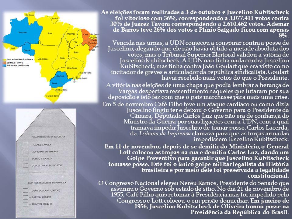 As eleições foram realizadas a 3 de outubro e Juscelino Kubitscheck foi vitorioso com 36%, correspondendo a 3.077.411 votos contra 30% de Juarez Távor
