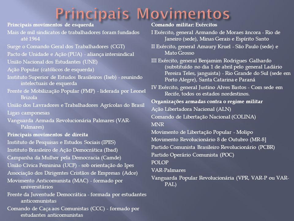 Principais movimentos de esquerda Mais de mil sindicatos de trabalhadores foram fundados até 1964 Surge o Comando Geral dos Trabalhadores (CGT) Pacto