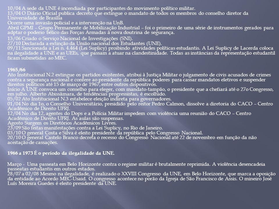 10/04 A sede da UNE é incendiada por participantes do movimento político militar. 13/04 O Diário Oficial publica decreto que extingue o mandato de tod