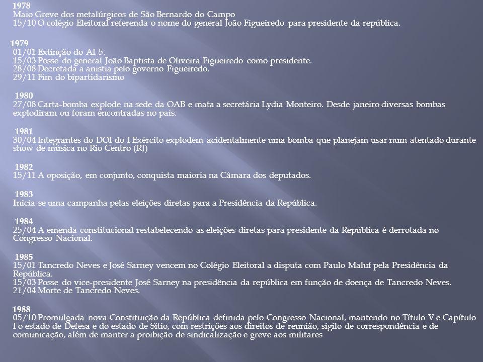 1978 Maio Greve dos metalúrgicos de São Bernardo do Campo 15/10 O colégio Eleitoral referenda o nome do general João Figueiredo para presidente da rep