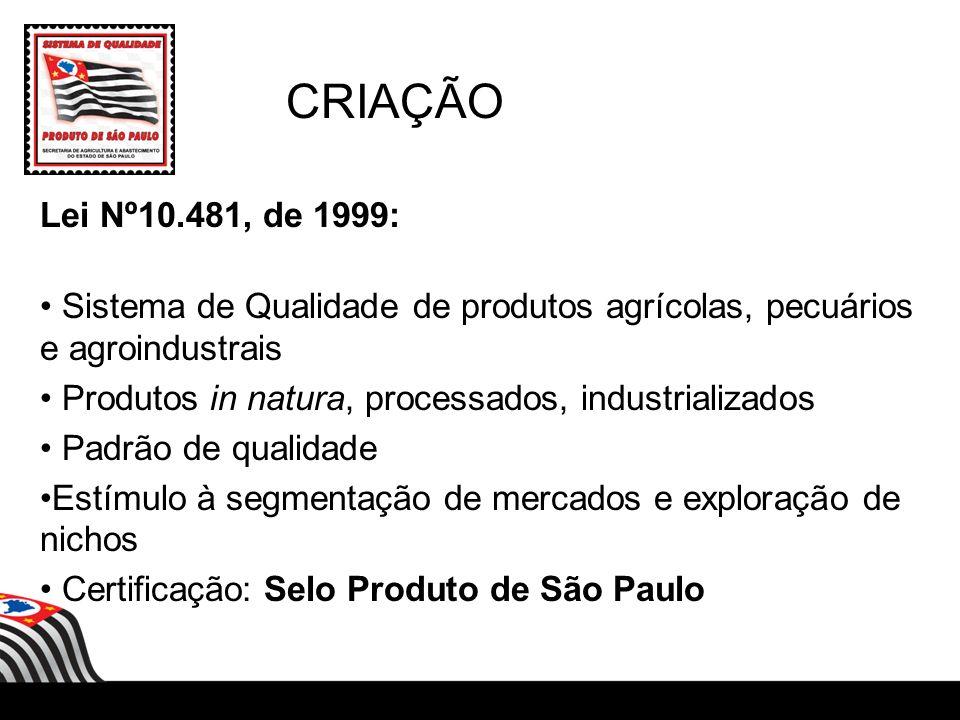 Lei Nº10.481, de 1999: Sistema de Qualidade de produtos agrícolas, pecuários e agroindustrais Produtos in natura, processados, industrializados Padrão