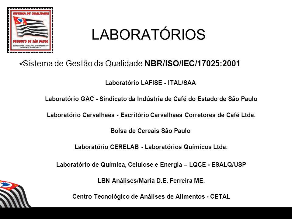 LABORATÓRIOS Sistema de Gestão da Qualidade NBR/ISO/IEC/17025:2001 Laboratório LAFISE - ITAL/SAA Laboratório GAC - Sindicato da Indústria de Café do E