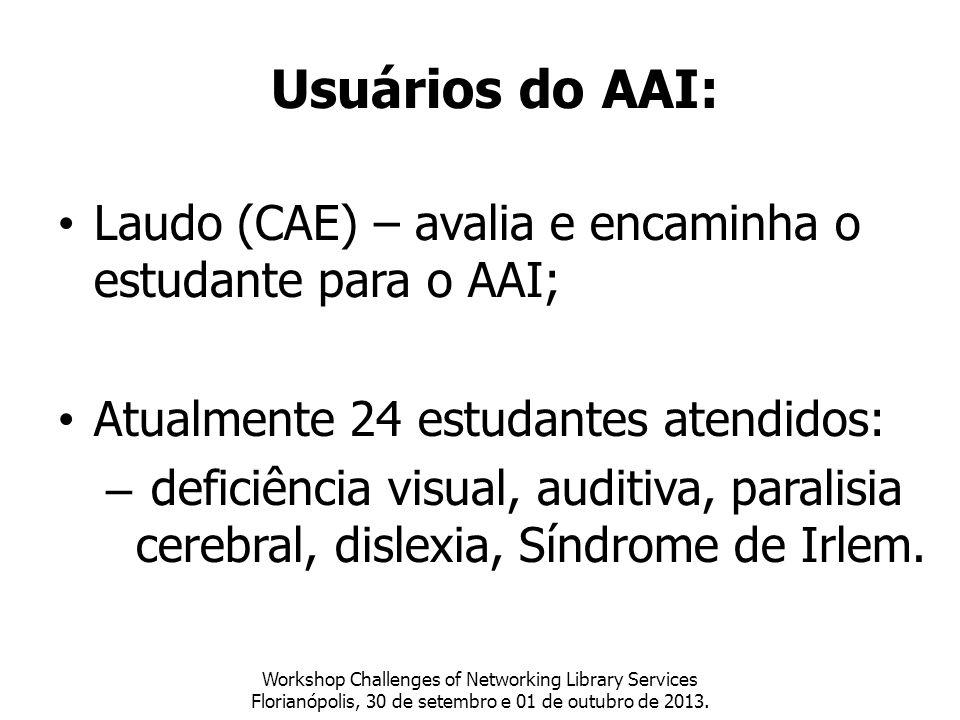 Workshop Challenges of Networking Library Services Florianópolis, 30 de setembro e 01 de outubro de 2013. Usuários do AAI: Laudo (CAE) – avalia e enca