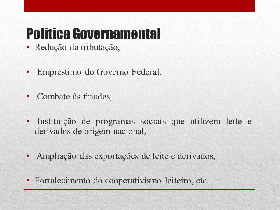 Politica Governamental Redução da tributação, Empréstimo do Governo Federal, Combate às fraudes, Instituição de programas sociais que utilizem leite e