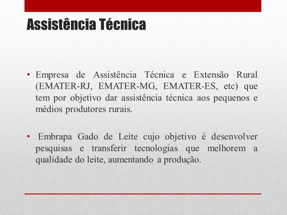 Assistência Técnica Empresa de Assistência Técnica e Extensão Rural (EMATER-RJ, EMATER-MG, EMATER-ES, etc) que tem por objetivo dar assistência técnica aos pequenos e médios produtores rurais.