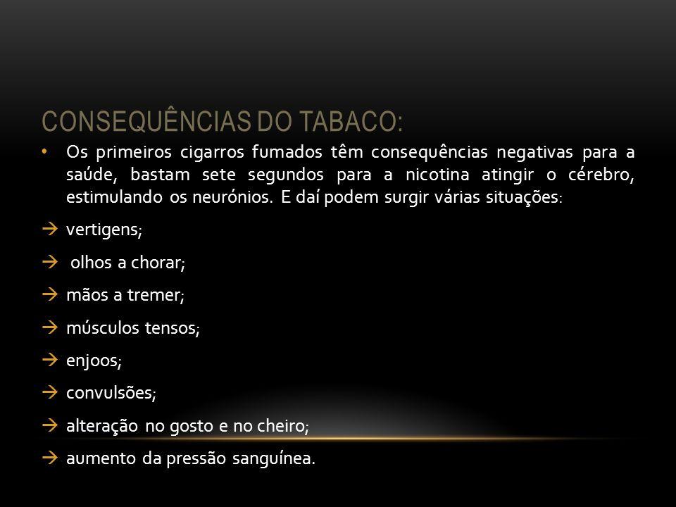 CONSEQUÊNCIAS DO TABACO: Os primeiros cigarros fumados têm consequências negativas para a saúde, bastam sete segundos para a nicotina atingir o cérebr