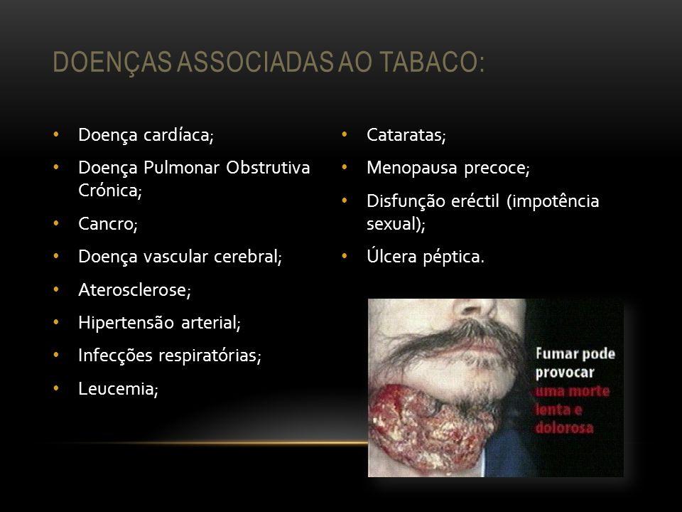 DOENÇAS ASSOCIADAS AO TABACO: Doença cardíaca; Doença Pulmonar Obstrutiva Crónica; Cancro; Doença vascular cerebral; Aterosclerose; Hipertensão arteri