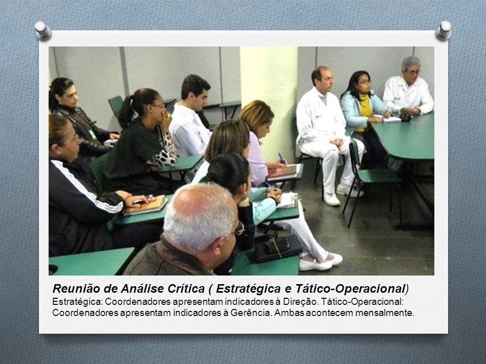 Reunião de Análise Crítica ( Estratégica e Tático-Operacional) Estratégica: Coordenadores apresentam indicadores à Direção.
