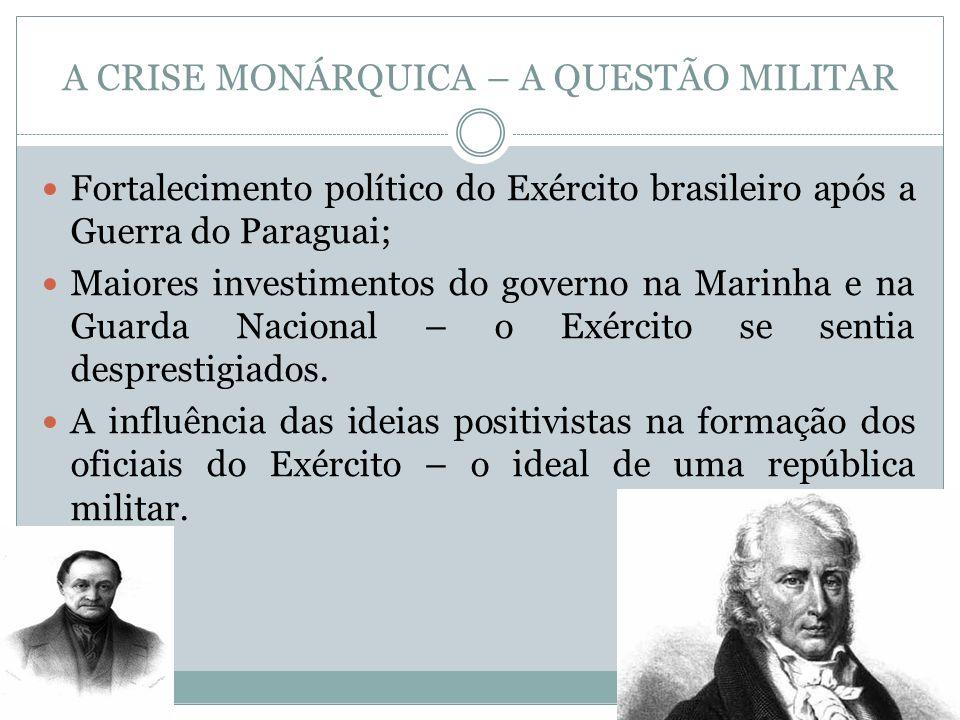 A CRISE MONÁRQUICA – A QUESTÃO MILITAR Fortalecimento político do Exército brasileiro após a Guerra do Paraguai; Maiores investimentos do governo na M