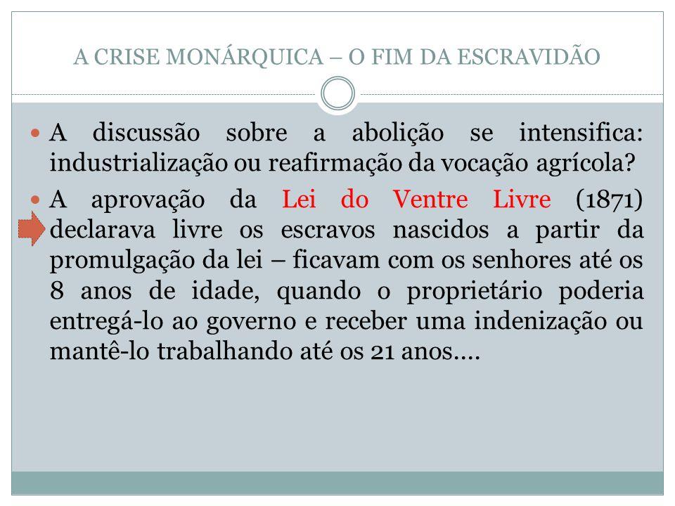 A CRISE MONÁRQUICA – O FIM DA ESCRAVIDÃO A discussão sobre a abolição se intensifica: industrialização ou reafirmação da vocação agrícola? A aprovação