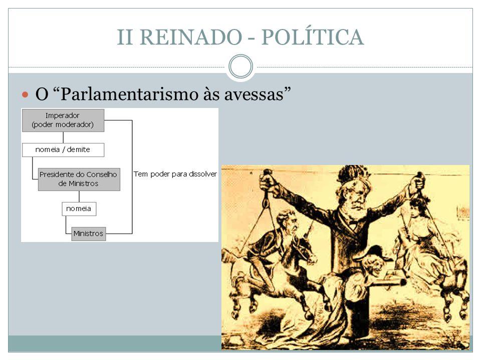II REINADO - POLÍTICA O Parlamentarismo às avessas
