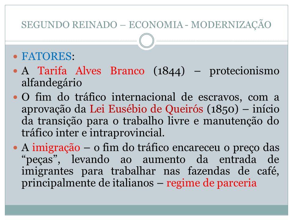 SEGUNDO REINADO – ECONOMIA - MODERNIZAÇÃO FATORES: A Tarifa Alves Branco (1844) – protecionismo alfandegário O fim do tráfico internacional de escravo